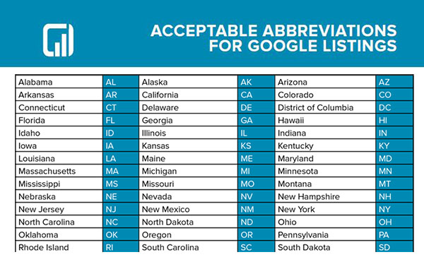 acceptable abbreviations for google listings