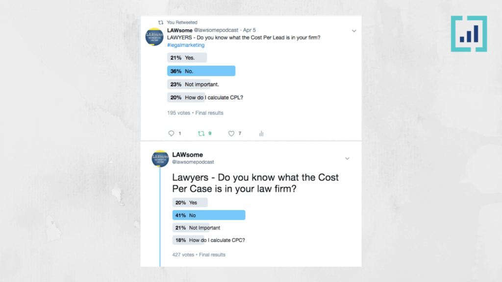 do you know what the cost per lead or cost per case is in your firm? (polls)